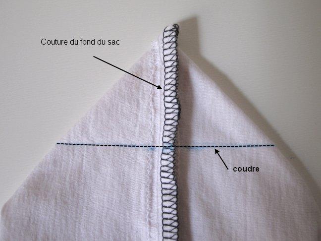Tutoriel sac T-shirt fond sac